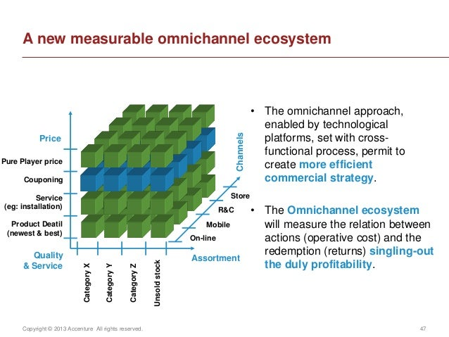 Copyright © 2013 Accenture All rights reserved. 47A new measurable omnichannel ecosystem• The omnichannel approach,enabled...