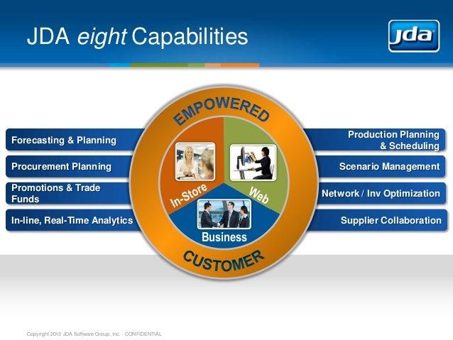 JDA Software - JDA Eight Overview