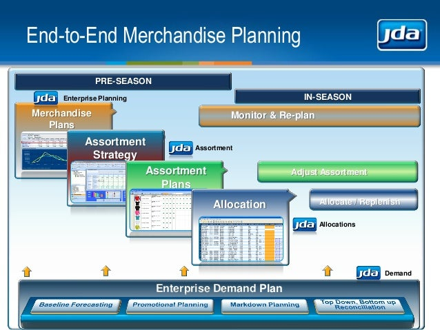 Jda end to end merchandise planning for Retail space planning software