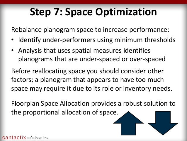 JDA Floor Planning webinar by Cantactix - Every Square Foot