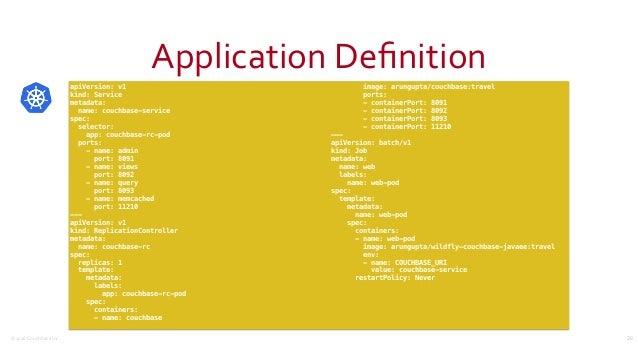 ©2016CouchbaseInc. ApplicationDefinition 38 apiVersion: v1 kind: Service metadata: name: couchbase-service spec: selecto...