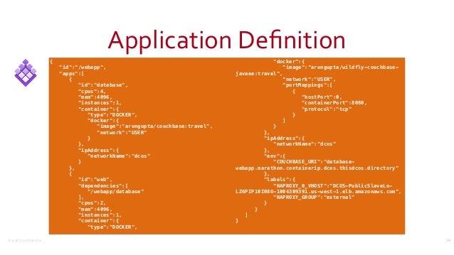 "©2016CouchbaseInc. ApplicationDefinition 39 { ""id"":""/webapp"", ""apps"":[ { ""id"":""database"", ""cpus"":4, ""mem"":4096, ""instanc..."