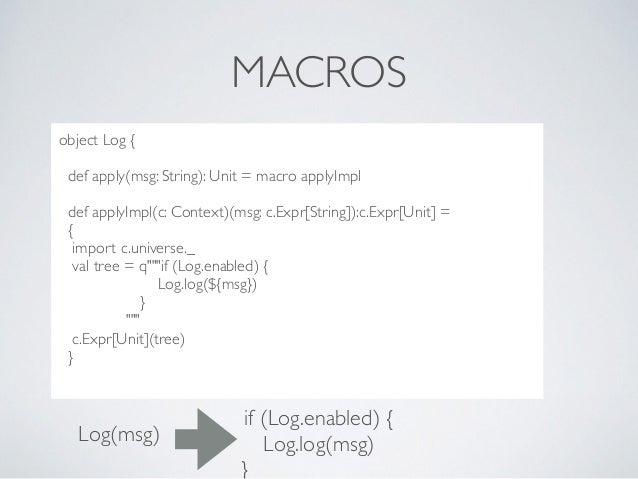 MACROS ..??***8dc object Log { def apply(msg: String): Unit = macro applyImpl def applyImpl(c: Context)(msg: c.Expr[String...