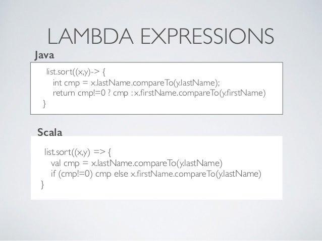 LAMBDA EXPRESSIONS list.sort((x,y)-> { int cmp = x.lastName.compareTo(y.lastName); return cmp!=0 ? cmp : x.firstName.compar...