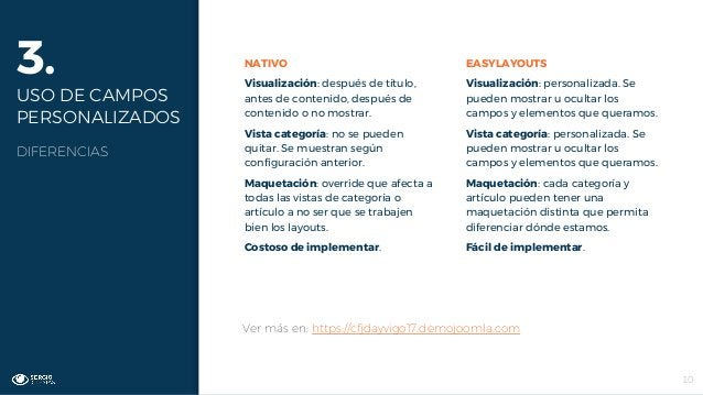 NATIVO Visualización: después de título, antes de contenido, después de contenido o no mostrar. Vista categoría: no se pue...
