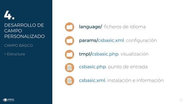 12 4. DESARROLLO DE CAMPO PERSONALIZADO CAMPO BÁSICO > Estructura language/: ficheros de idioma params/csbasic.xml: config...