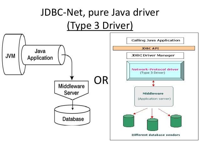 Mysql 5.7 jdbc driver download