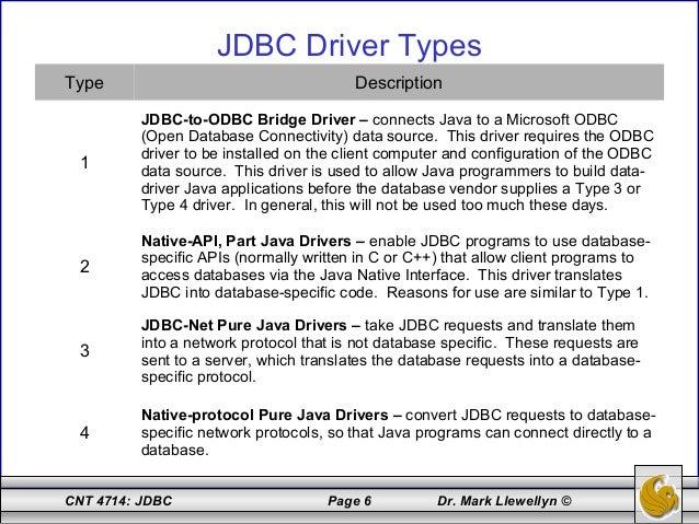 Download Jdbc Driver For Mysqlzerodigital