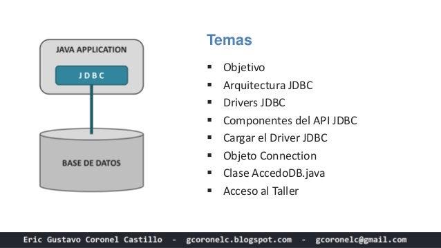 SEMINARIO: ACCESO A BASE DE DATOS CON JDBC Slide 2