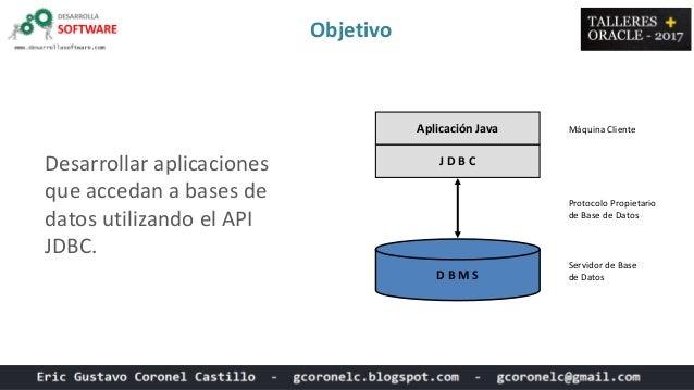 SEMINARIO: ACCESO A BASE DE DATOS CON JDBC Slide 3