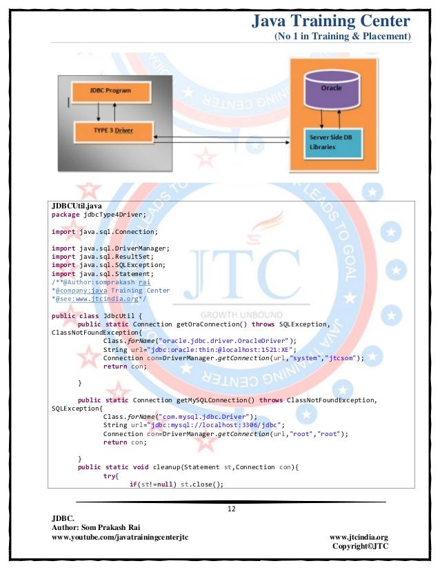 Jdbc notes - Coursework Example