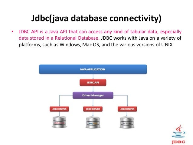 • The JDBC library includes APIs for each of the tasks mentioned below that are commonly associated with database usage. •...