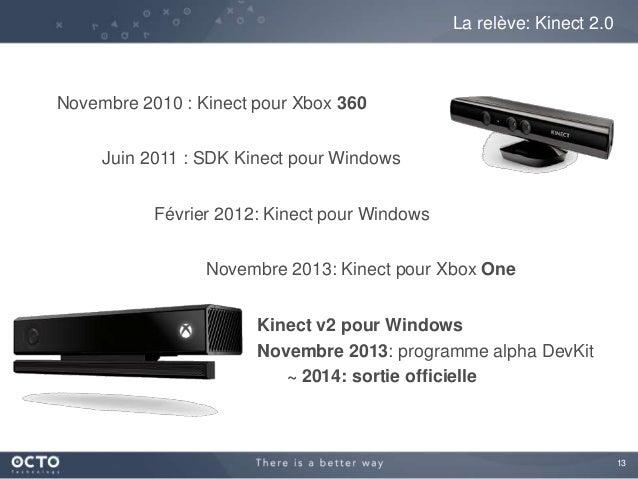 13 La relève: Kinect 2.0 Novembre 2010 : Kinect pour Xbox 360 Juin 2011 : SDK Kinect pour Windows Février 2012: Kinect pou...
