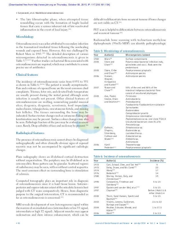 Suryawanshi, etal.: Maxillofacial osteoradionecrosis  46 Journal of Dental Research and Review ● Jan-Apr 2014 ● Vol. 1...