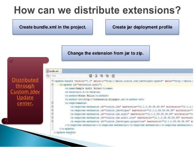 Jdev Extensions & Custom Audit Rules