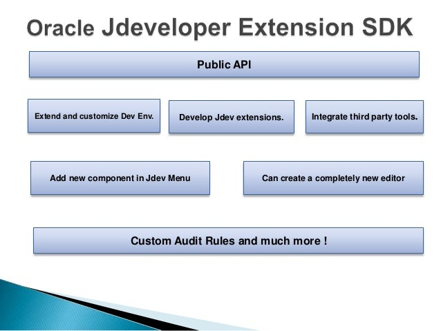Public API  Extend and customize Dev Env.  Develop Jdev extensions.  Add new component in Jdev Menu  Integrate third party...