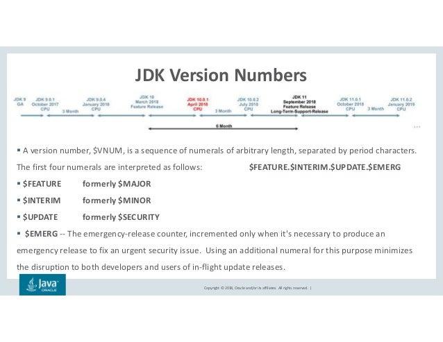 java 10 release date