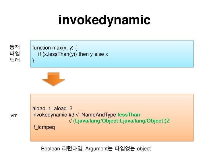 invokedynamic<br />function max(x, y) {<br />    if (x.lessThan(y)) then y else x<br />}<br />동적<br />타입<br />언어<br />aloa...