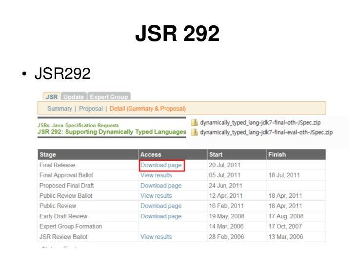 JSR 292<br />JSR292<br />