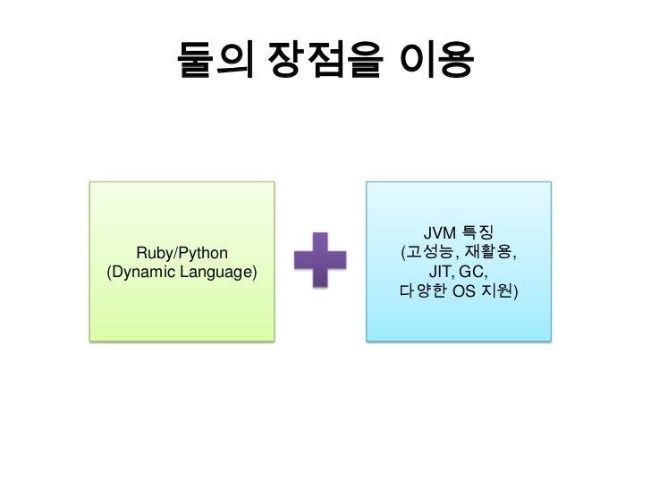 둘의장점을 이용<br />Ruby/Python<br />(Dynamic Language)<br />JVM 특징<br />(고성능, 재활용, <br />JIT, GC, <br />다양한 OS 지원)<br />