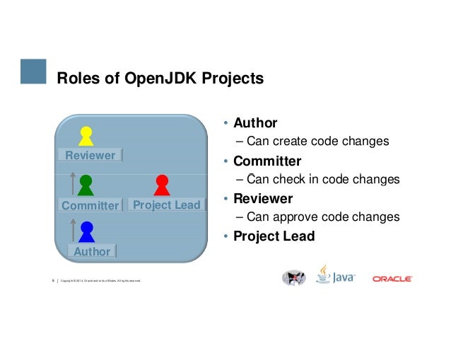JDK 8 and JDK 8 Updates in OpenJDK