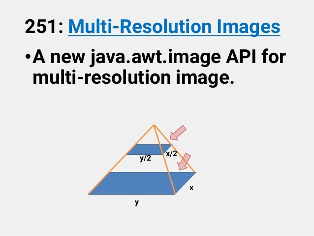 251: Multi-Resolution Images •A new java.awt.image API for multi-resolution image. y y/2 x/2 x