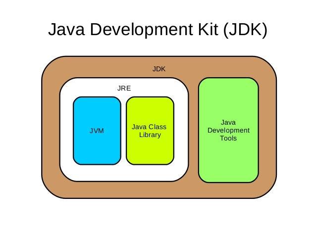 The Java programming language Compiler Group