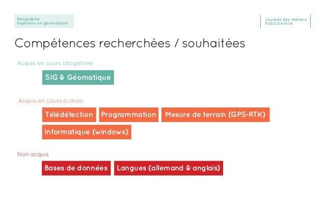 Géographe Ingénieur en géomatique Journée des métiers FGSE 04-11-14 Compétences recherchées / souhaitées SIG & Géomatique ...