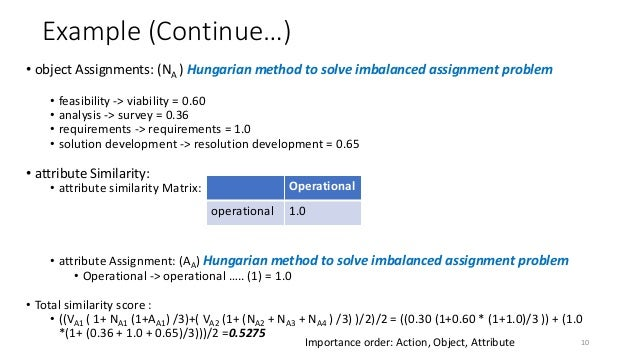 Example (Continue…) • object Assignments: (NA ) Hungarian method to solve imbalanced assignment problem • feasibility -> v...