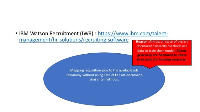 • IBM Watson Recruitment (IWR) : https://www.ibm.com/talent- management/hr-solutions/recruiting-software Mapping requisiti...