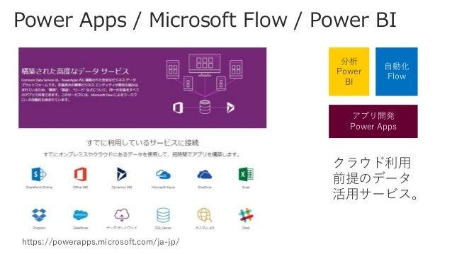 データ連携から見るPower Apps https://powerapps.microsoft.com/ja-jp/tutorials/connections-list/ 2016/11/03時点 47種類のSaasやエンタープライズサービスと...