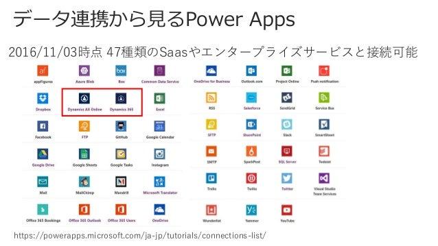 データ連携から見るMicrosoft Flow https://flow.microsoft.com/ja-jp/services/ 2016/11/10時点 60種類のSaasやエンタープライズサービスと接続可能