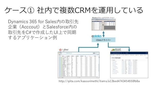 ケース② 使い慣れたAnalyticsツールを利用 (スクリーンショット) CData DriversのODBC DSN設定例 TableauDesktopでデータ抽出