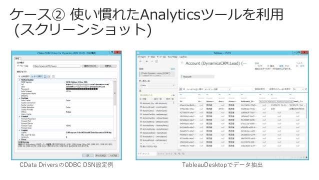 ケース③ DBのポートを開かずにHTTPSで外部 NWからアクセス(スクリーンショット) CData API Server で生成した REST APIエンドポイント Power BIでODataデータソースを 読み込み