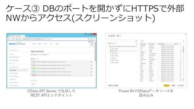 ケース④ クラウド上のプロセス管理のオンプレ 連携 (スクリーンショット) CData API Server で生成したSwagger定義 Microsoft FlowでSwagger エンドポイントを読み込み