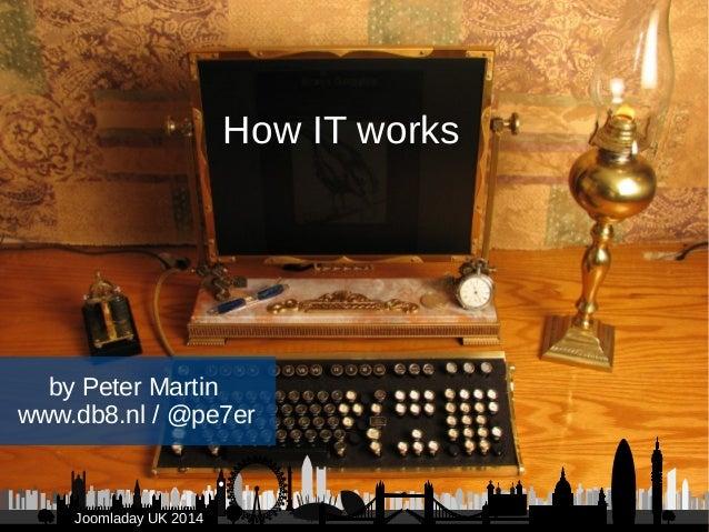JJoooommllaaddaayy UUKK 22001144  How IT works  by Peter Martin  www.db8.nl / @pe7er  1