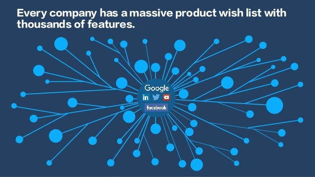 Every company has a massive product wish list with thousands of features.