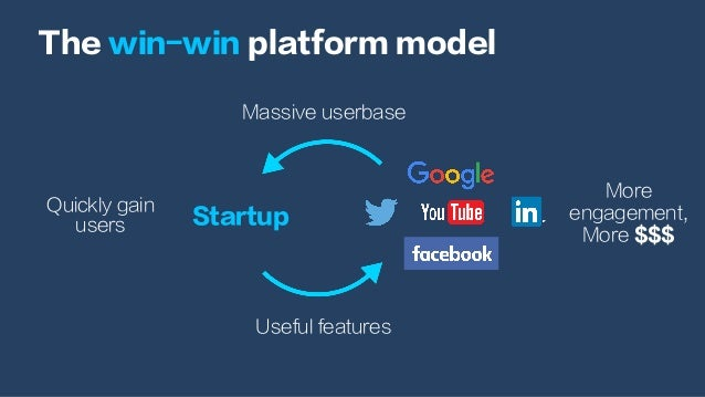 The win-win platform model Startup Massive userbase Useful features More engagement, More $$$ Quickly gain users