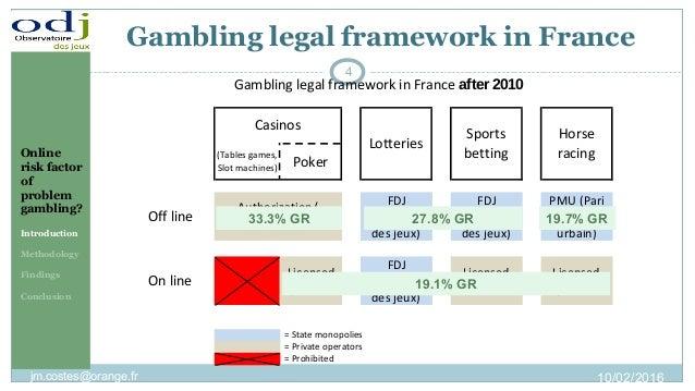 Risk factors of gambling accessori tavoli da casino