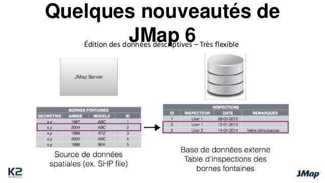 Extensions JMap  JMap Tracking JMap Edition JMap Documents