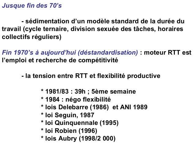 La flexibilisation des temps travaillés Depuis les 1980's, tendance à la flexibilisation des temps travaillés : - travail ...