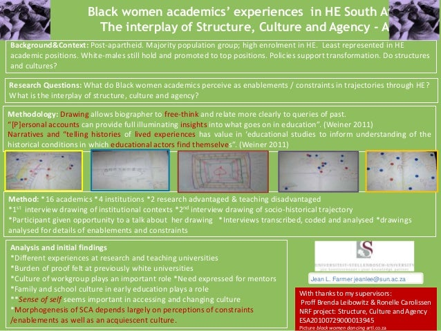Black women academics' experiences in HE South Africa:  The interplay of Structure, Culture and Agency - A Mad  Background...