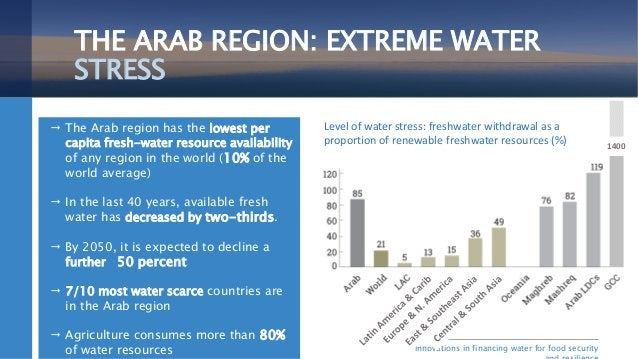 Innovations in financing water for food security  The Arab region has the lowest per capita fresh-water resource availabi...