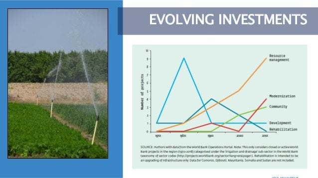 Innovations in financing water for food security TITLE EVOLVING INVESTMENTS