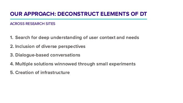 1. Search for deep understanding of user context and needs 2. Inclusion of diverse perspectives 3. Dialogue-based conversa...
