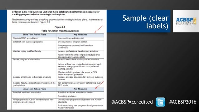 Sample (clear labels) @ACBSPAccredited #ACBSP2016