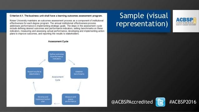 Sample (visual representation) @ACBSPAccredited #ACBSP2016