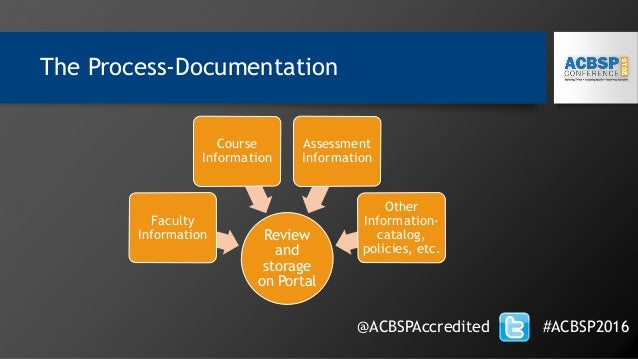 The Process-Documentation Review and storage on Portal Faculty Information Course Information Assessment Information Other...