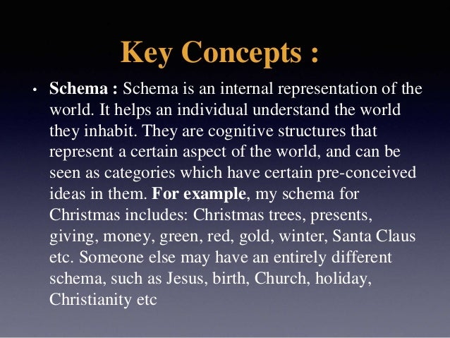 Key Concepts : • Schema : Schema is an internal representation of the world. It helps an individual understand the world t...