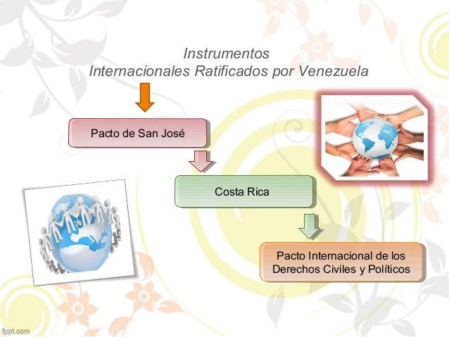 Instrumentos  Internacionales Ratificados por Venezuela  PPaacctoto d dee S Saann J Joosséé  CCoosstata R Ricicaa  Pacto I...